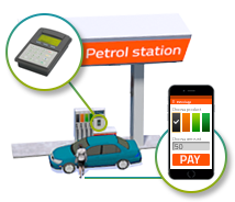 Payment at dispenser: OPT & mobile payment